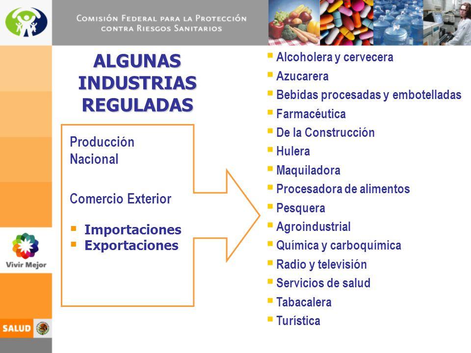 ALGUNAS INDUSTRIAS REGULADAS Importaciones Exportaciones Comercio Exterior Producción Nacional Alcoholera y cervecera Azucarera Bebidas procesadas y e