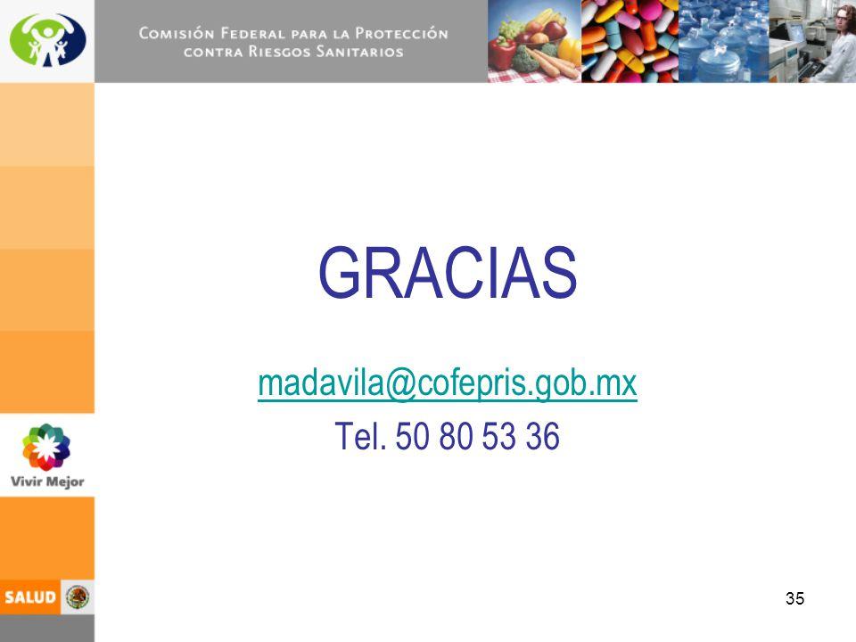 GRACIAS madavila@cofepris.gob.mx Tel. 50 80 53 36 35