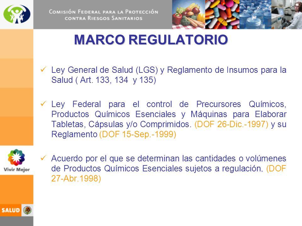 Ley General de Salud (LGS) y Reglamento de Insumos para la Salud ( Art. 133, 134 y 135) Ley Federal para el control de Precursores Químicos, Productos