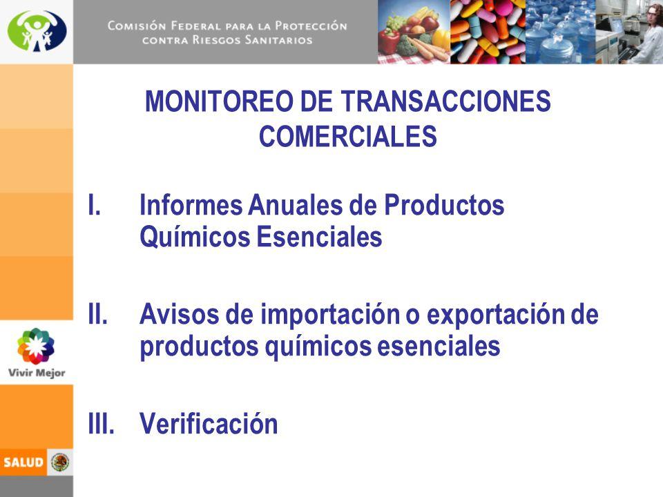 MONITOREO DE TRANSACCIONES COMERCIALES I.Informes Anuales de Productos Químicos Esenciales II.Avisos de importación o exportación de productos químico