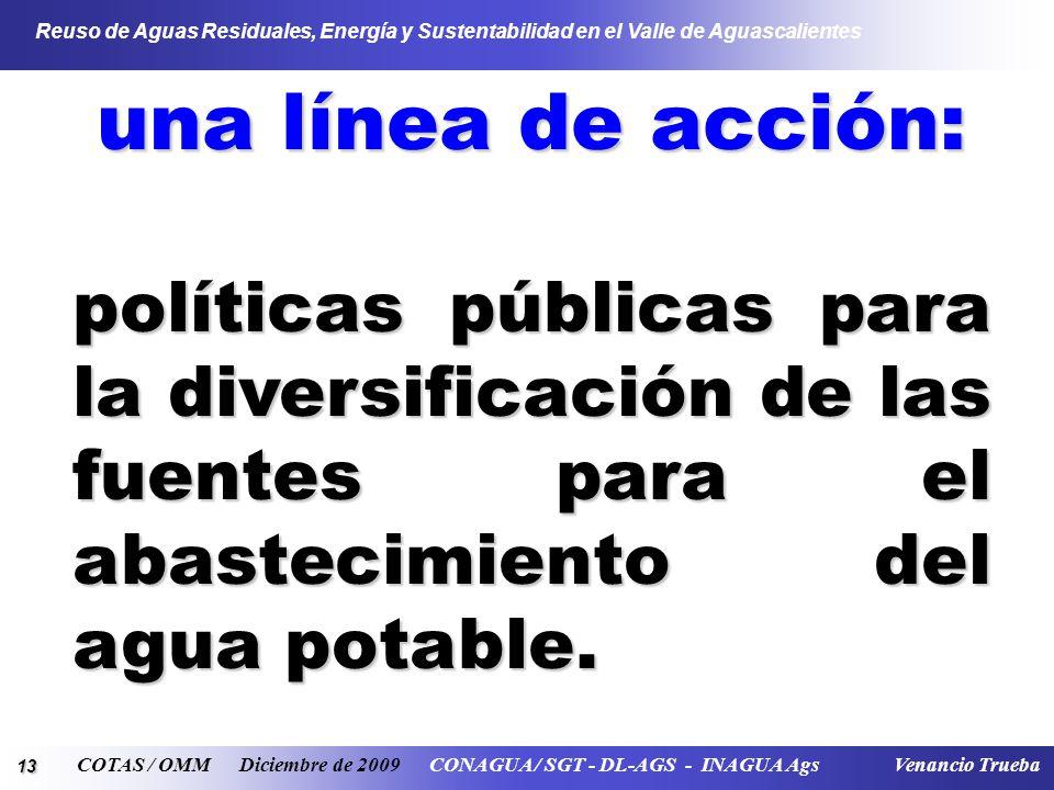 13 Reuso de Aguas Residuales, Energía y Sustentabilidad en el Valle de Aguascalientes COTAS / OMM Diciembre de 2009 CONAGUA / SGT - DL-AGS - INAGUA Ag