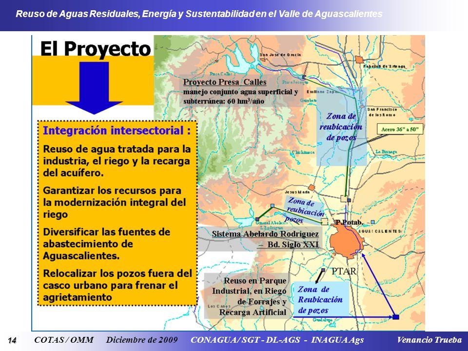 14 Reuso de Aguas Residuales, Energía y Sustentabilidad en el Valle de Aguascalientes COTAS / OMM Diciembre de 2009 CONAGUA / SGT - DL-AGS - INAGUA Ag