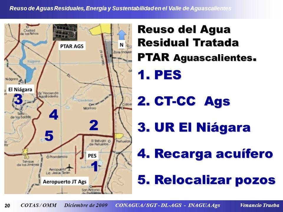 20 Reuso de Aguas Residuales, Energía y Sustentabilidad en el Valle de Aguascalientes COTAS / OMM Diciembre de 2009 CONAGUA / SGT - DL-AGS - INAGUA Ag