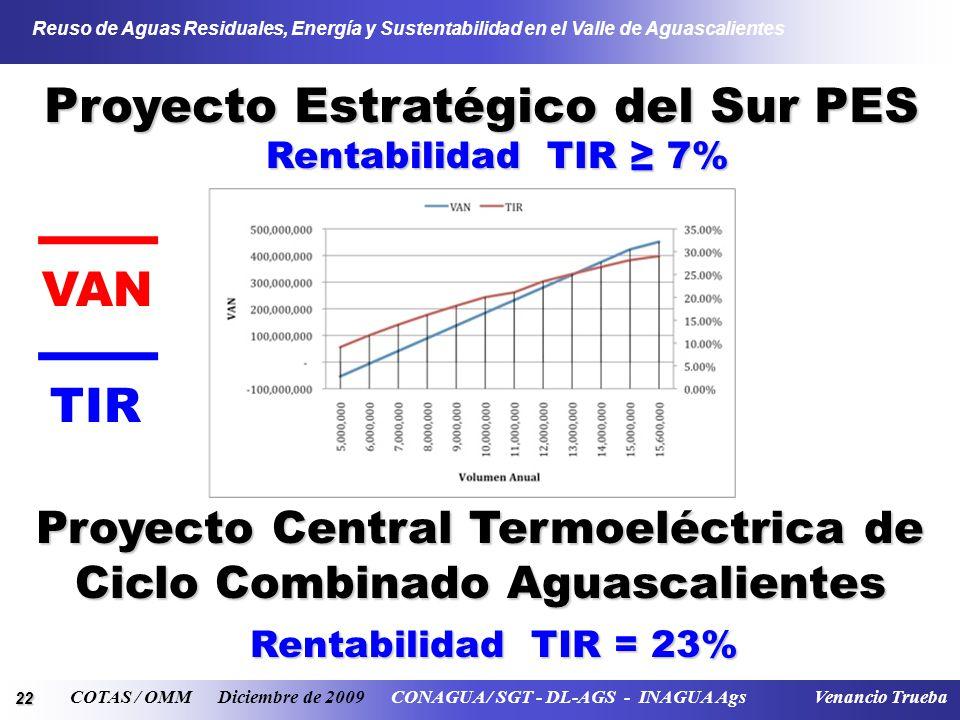22 Reuso de Aguas Residuales, Energía y Sustentabilidad en el Valle de Aguascalientes COTAS / OMM Diciembre de 2009 CONAGUA / SGT - DL-AGS - INAGUA Ags Venancio Trueba Rentabilidad TIR = 23% Proyecto Estratégico del Sur PES Proyecto Central Termoeléctrica de Ciclo Combinado Aguascalientes Rentabilidad TIR 7% VAN TIR