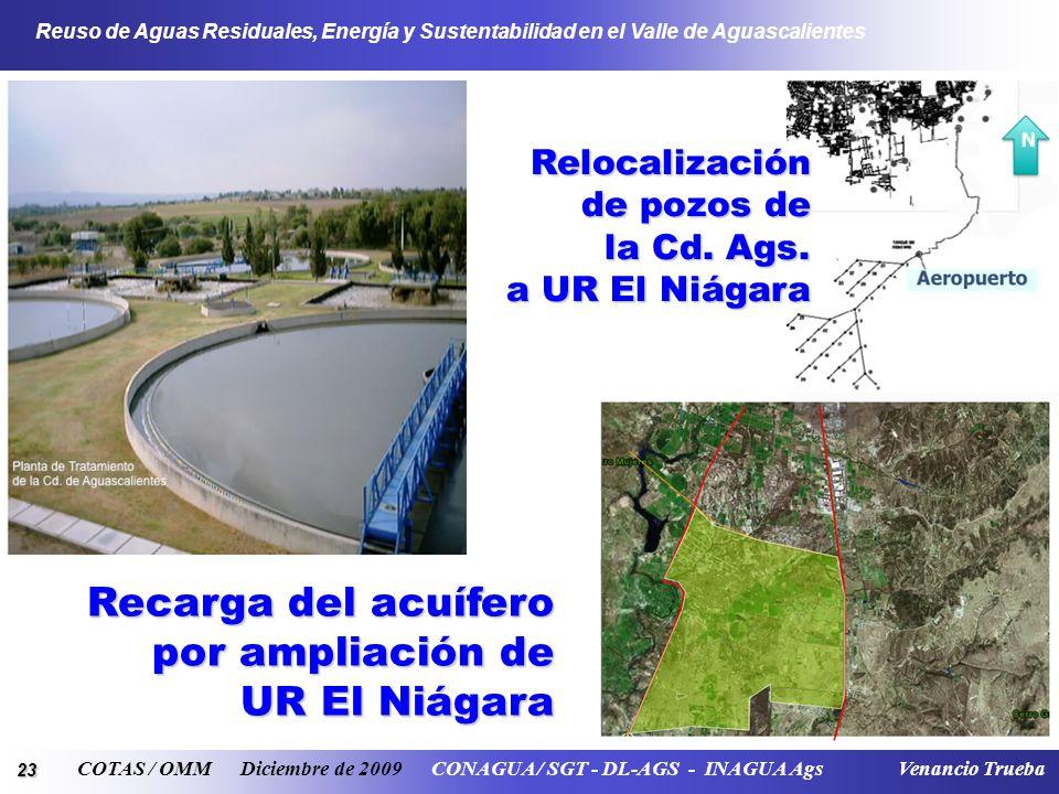 23 Reuso de Aguas Residuales, Energía y Sustentabilidad en el Valle de Aguascalientes COTAS / OMM Diciembre de 2009 CONAGUA / SGT - DL-AGS - INAGUA Ags Venancio Trueba Recarga del acuífero por ampliación de UR El Niágara Relocalización de pozos de la Cd.