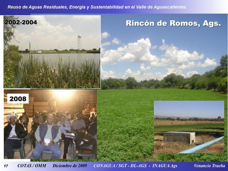 25 Reuso de Aguas Residuales, Energía y Sustentabilidad en el Valle de Aguascalientes COTAS / OMM Diciembre de 2009 CONAGUA / SGT - DL-AGS - INAGUA Ag