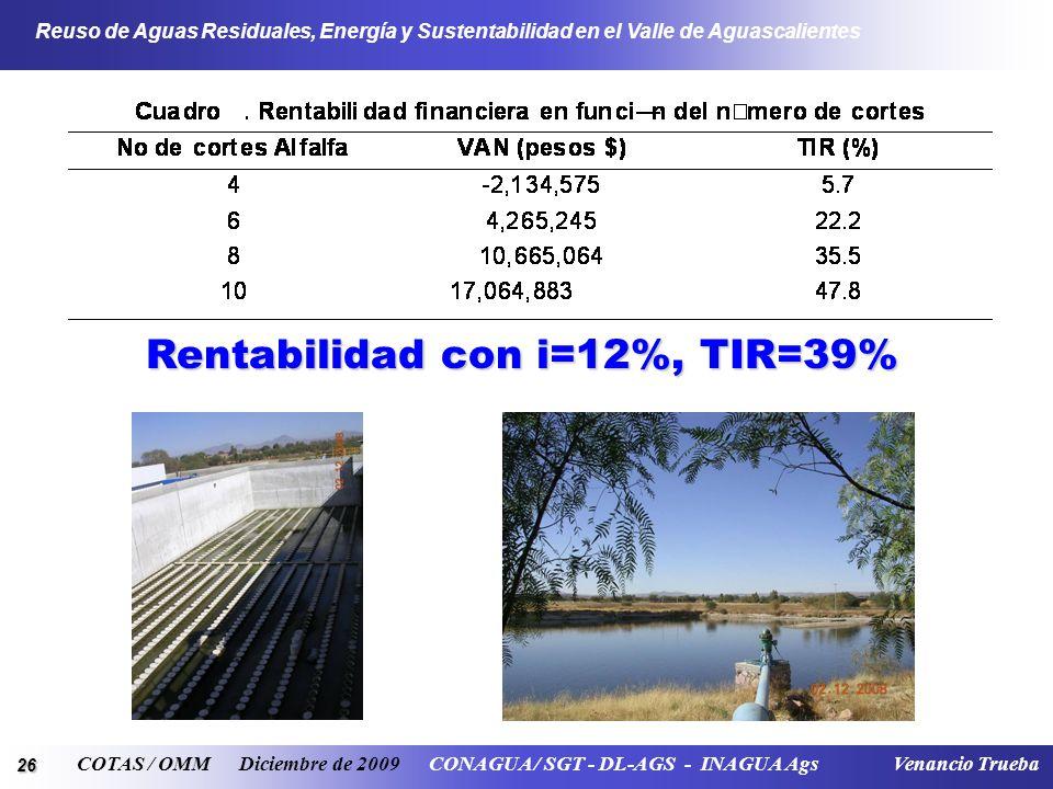 26 Reuso de Aguas Residuales, Energía y Sustentabilidad en el Valle de Aguascalientes COTAS / OMM Diciembre de 2009 CONAGUA / SGT - DL-AGS - INAGUA Ags Venancio Trueba Rentabilidad con i=12%, TIR=39%