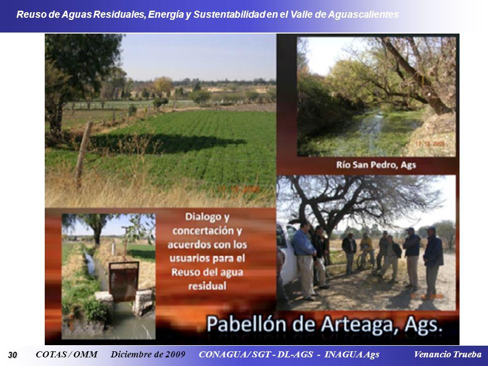 30 Reuso de Aguas Residuales, Energía y Sustentabilidad en el Valle de Aguascalientes COTAS / OMM Diciembre de 2009 CONAGUA / SGT - DL-AGS - INAGUA Ag
