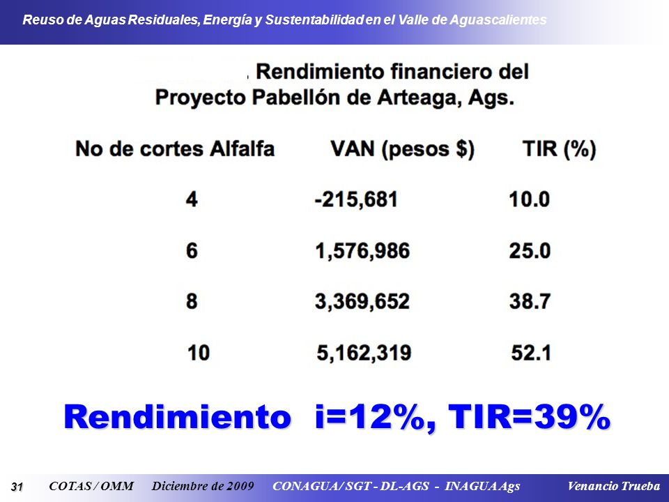 31 Reuso de Aguas Residuales, Energía y Sustentabilidad en el Valle de Aguascalientes COTAS / OMM Diciembre de 2009 CONAGUA / SGT - DL-AGS - INAGUA Ags Venancio Trueba Rendimiento i=12%, TIR=39%