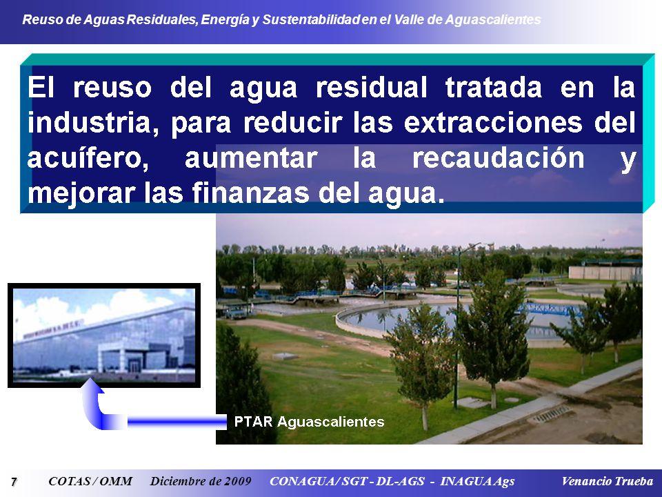 7 Reuso de Aguas Residuales, Energía y Sustentabilidad en el Valle de Aguascalientes COTAS / OMM Diciembre de 2009 CONAGUA / SGT - DL-AGS - INAGUA Ags