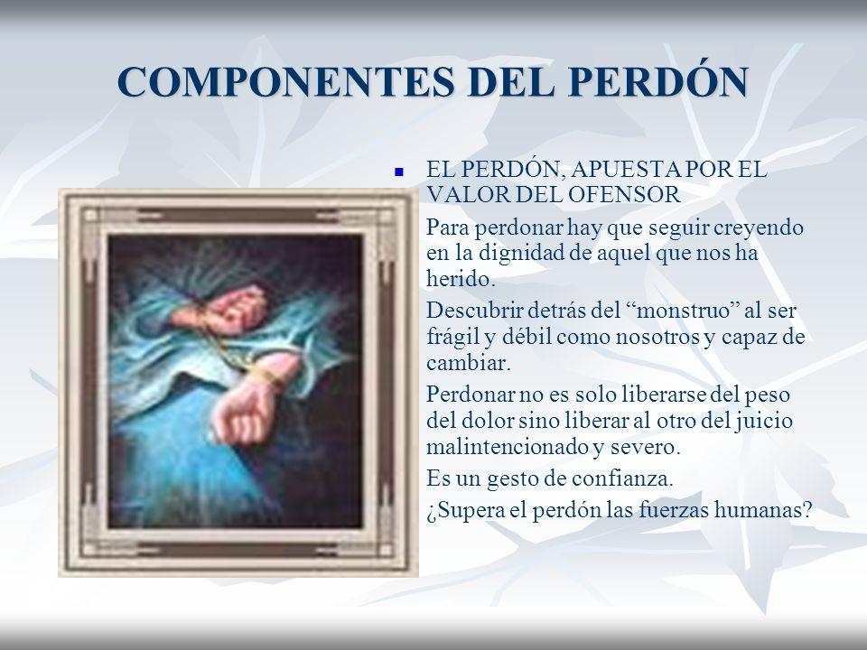 COMPONENTES DEL PERDÓN EL PERDÓN, NUEVA VISIÓN DE LAS RELACIONES.