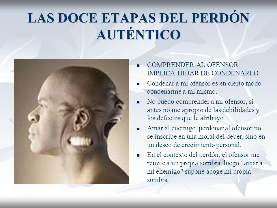 LAS DOCE ETAPAS DEL PERDÓN AUTÉNTICO SÉPTIMA ETAPA: COMPRENDER AL OFENSOR Esto es difícil.