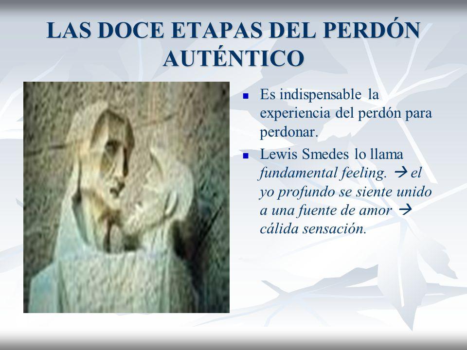 LAS DOCE ETAPAS DEL PERDÓN AUTÉNTICO NOVENA ETAPA: SABERSE DIGNO DE PERDÓN Y YA PERDONADO