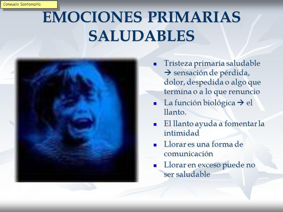 EMOCIONES PRIMARIAS NO SALUDABLES Las emociones primarias no saludables emergen cuando el sistema emocional funciona mal Las emociones primarias no saludables emergen cuando el sistema emocional funciona mal Pueden basarse en un aprendizaje previo, a veces traumático Pueden basarse en un aprendizaje previo, a veces traumático La persona se queda atascada en sus emociones y le mantienen prisionero La persona se queda atascada en sus emociones y le mantienen prisionero Consuelo Santamaría