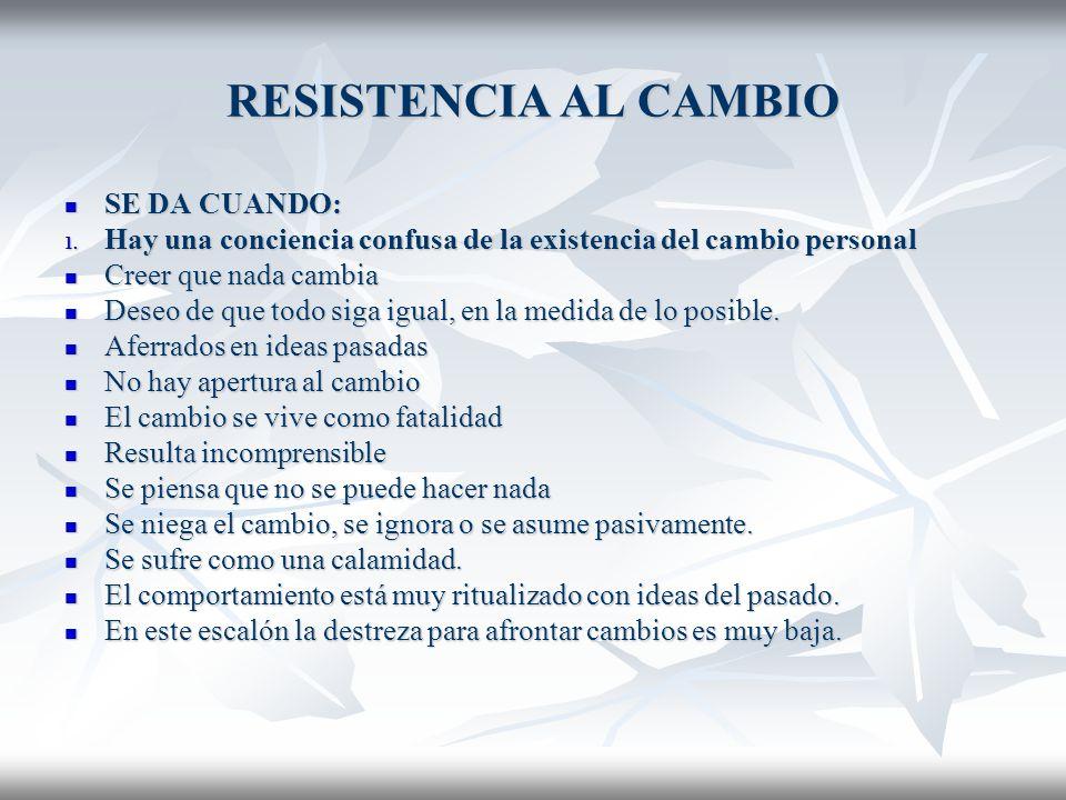 RESISTENCIA AL CAMBIO La resistencia al cambio es un síntoma absolutamente natural.