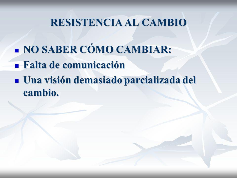 RESISTENCIA AL CAMBIO NO QUERE R NO PODER NO SABER RESISTENCIA AL CAMBIO