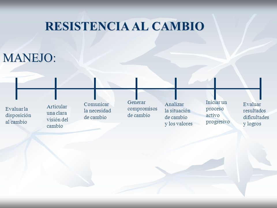 RESISTENCIA AL CAMBIO NO QUERER NO QUERER Por desacuerdos.