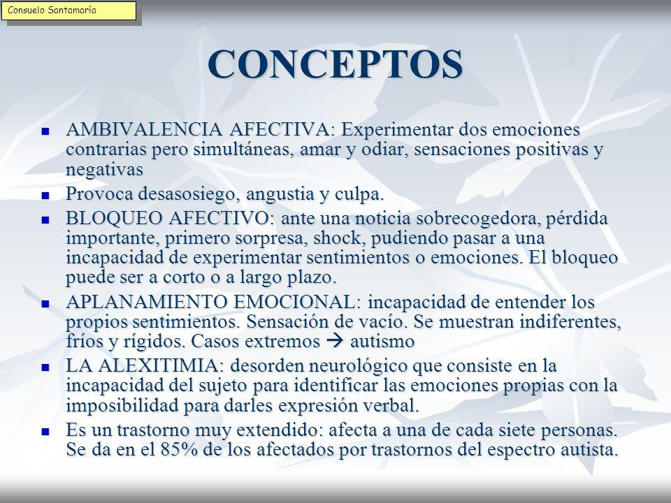 CONCEPTOS EMOCIÓN: estado interno de respuesta afectiva al que le suelen acompañar reacciones o síntomas físicos.