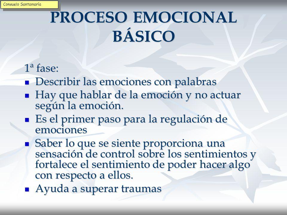 MANEJO EMOCIONAL BÁSICO 1ª fase: Dar la bienvenida a la experiencia emocional no es igual que actuar siguiendo la emoción Dar la bienvenida a la experiencia emocional no es igual que actuar siguiendo la emoción Las emociones siguen un curso natural de surgir y desaparecer, crecer y desvanecerse.