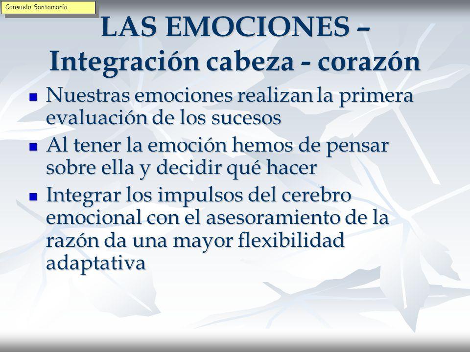 LAS EMOCIONES - Generalidades Hallazgos: Hallazgos: En la década de los 70 se determinan seis emociones innatas, básicas e independientes.