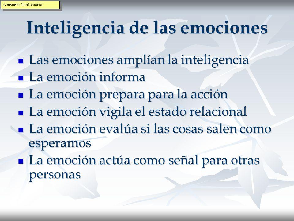 Inteligencia de las emociones Las emociones amplían la inteligencia nos informan analizamos guiamos el razonamiento resolvemos el problema Las emociones amplían la inteligencia nos informan analizamos guiamos el razonamiento resolvemos el problema La inteligencia emocional implica utilizar las emociones, sentimientos y estados de ánimo con habilidad para ayudarnos a enfrentarnos a la vida.