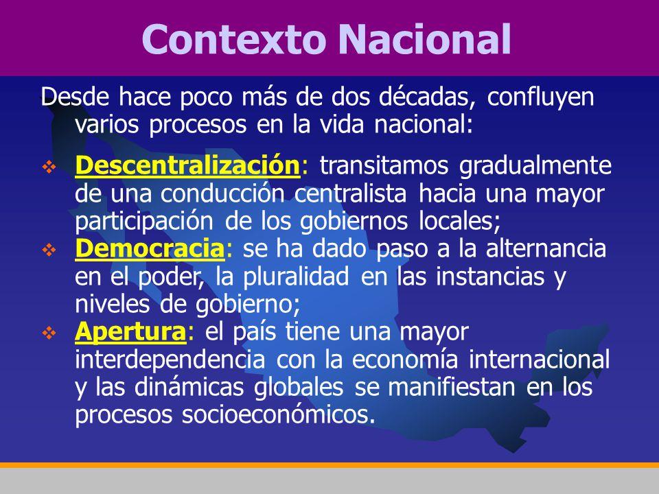Contexto Nacional Desde hace poco más de dos décadas, confluyen varios procesos en la vida nacional: Descentralización: transitamos gradualmente de un