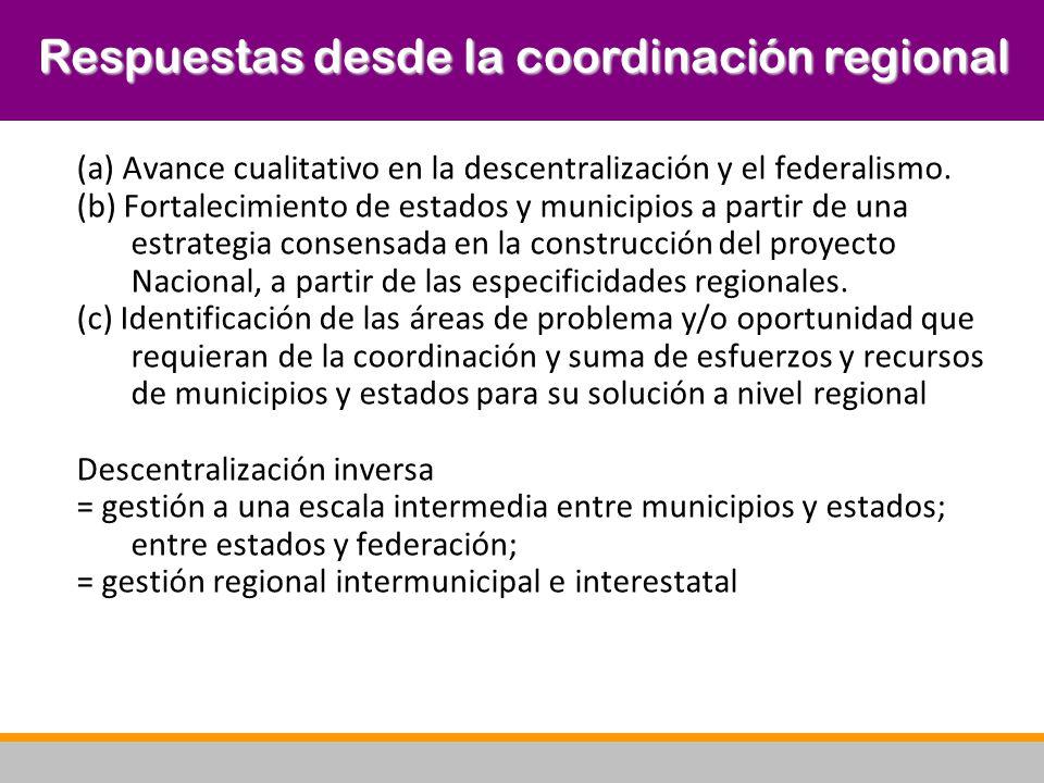 (a) Avance cualitativo en la descentralización y el federalismo. (b) Fortalecimiento de estados y municipios a partir de una estrategia consensada en