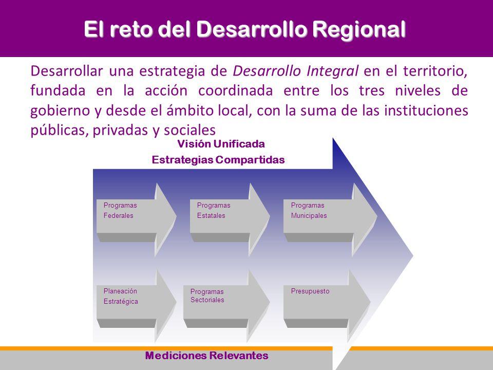 Desarrollar una estrategia de Desarrollo Integral en el territorio, fundada en la acción coordinada entre los tres niveles de gobierno y desde el ámbi