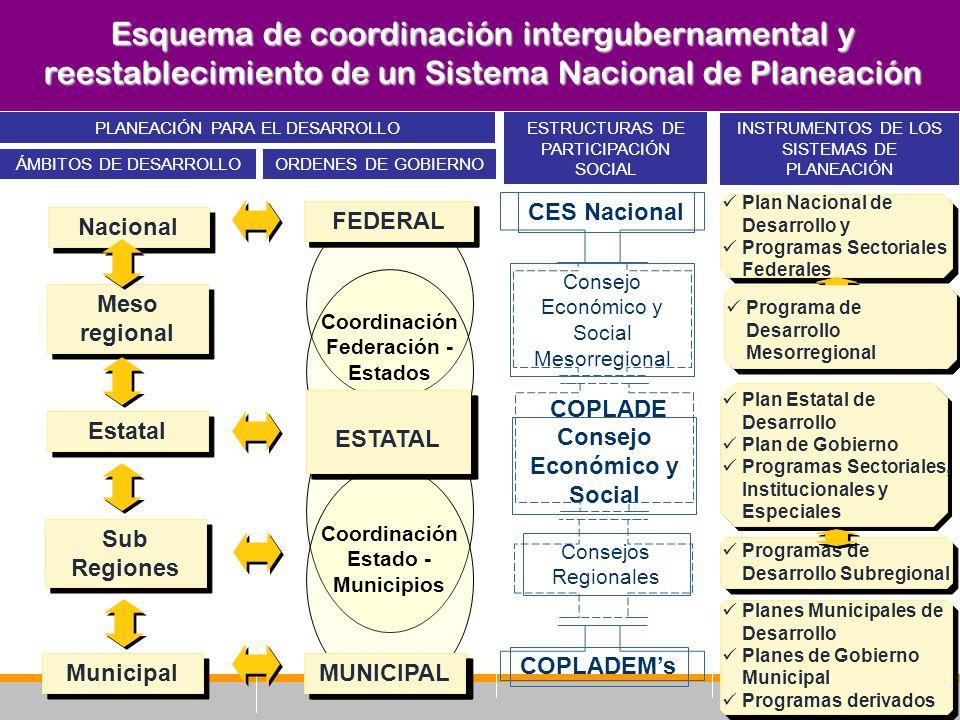 La gobernanza entendida como un proceso para la toma de decisiones de interés público que recae en una red de agentes públicos y privados, así como en una amplia gama de incentivos e instrumentos compartidos.