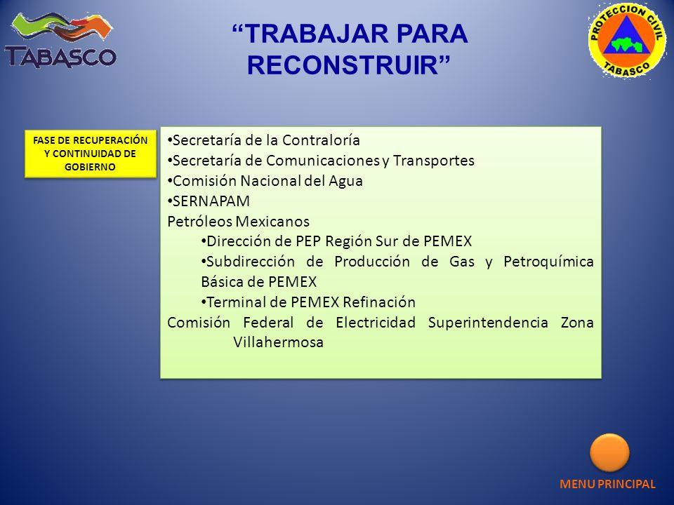 Secretaría de la Contraloría Secretaría de Comunicaciones y Transportes Comisión Nacional del Agua SERNAPAM Petróleos Mexicanos Dirección de PEP Regió