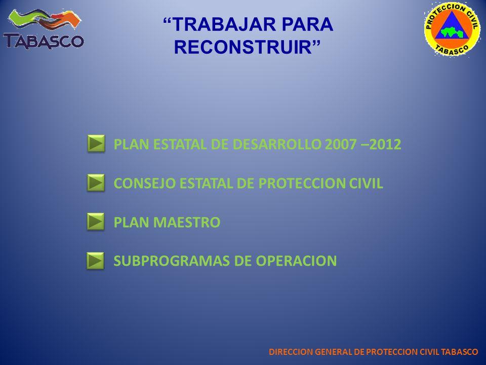Esta etapa, o fase de prevención estará coordinada por la Comisión de Prevención, la cual se estructura de la siguiente forma: SECRETARIO EJECUTIVO: Secretaría de Seguridad Pública SECRETARIO TECNICO: Dirección General de Protección Civil DEPENDENCIA TÉCNICA ASESORA Esta etapa, o fase de prevención estará coordinada por la Comisión de Prevención, la cual se estructura de la siguiente forma: SECRETARIO EJECUTIVO: Secretaría de Seguridad Pública SECRETARIO TECNICO: Dirección General de Protección Civil DEPENDENCIA TÉCNICA ASESORA TRABAJAR PARA RECONSTRUIR MENU PRINCIPAL