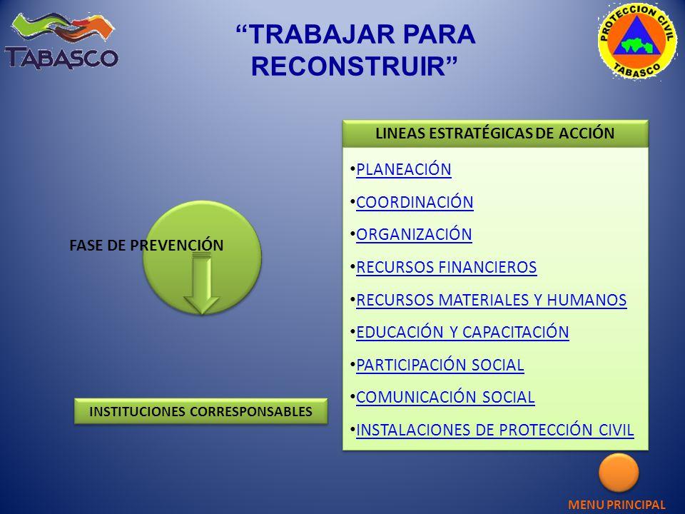 TRABAJAR PARA RECONSTRUIR FASE DE PREVENCIÓN LINEAS ESTRATÉGICAS DE ACCIÓN PLANEACIÓN COORDINACIÓN ORGANIZACIÓN RECURSOS FINANCIEROS RECURSOS FINANCIE