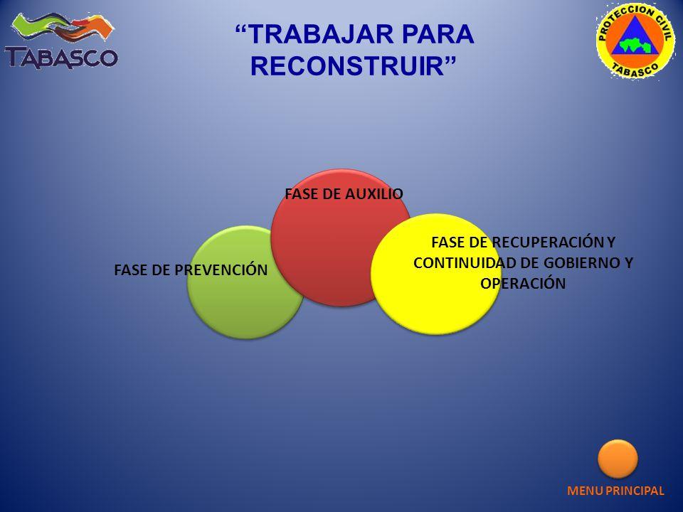 TRABAJAR PARA RECONSTRUIR FASE DE PREVENCIÓN FASE DE AUXILIO FASE DE RECUPERACIÓN Y CONTINUIDAD DE GOBIERNO Y OPERACIÓN MENU PRINCIPAL
