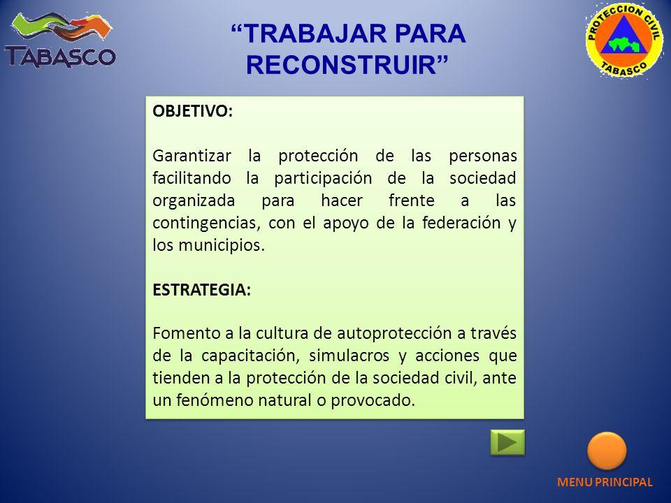 TRABAJAR PARA RECONSTRUIR Coordinar los criterios, mecanismos y acciones de prevención de los sectores público, social y privado Coordinar las acciones de prevención de los grupos voluntarios Coordinar la ayuda de los grupos de ayuda de otras entidades federativas y del extranjero Formular convenios de coordinación con las Unidades Municipales de Protección Civil Formular manuales de operación para la atención de las emergencias Coordinar los criterios, mecanismos y acciones de prevención de los sectores público, social y privado Coordinar las acciones de prevención de los grupos voluntarios Coordinar la ayuda de los grupos de ayuda de otras entidades federativas y del extranjero Formular convenios de coordinación con las Unidades Municipales de Protección Civil Formular manuales de operación para la atención de las emergencias MENU PRINCIPAL