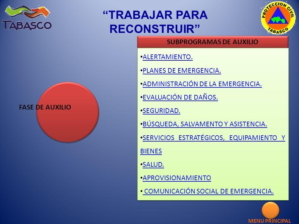 TRABAJAR PARA RECONSTRUIR FASE DE AUXILIO SUBPROGRAMAS DE AUXILIO ALERTAMIENTO. PLANES DE EMERGENCIA. PLANES DE EMERGENCIA. ADMINISTRACIÓN DE LA EMERG