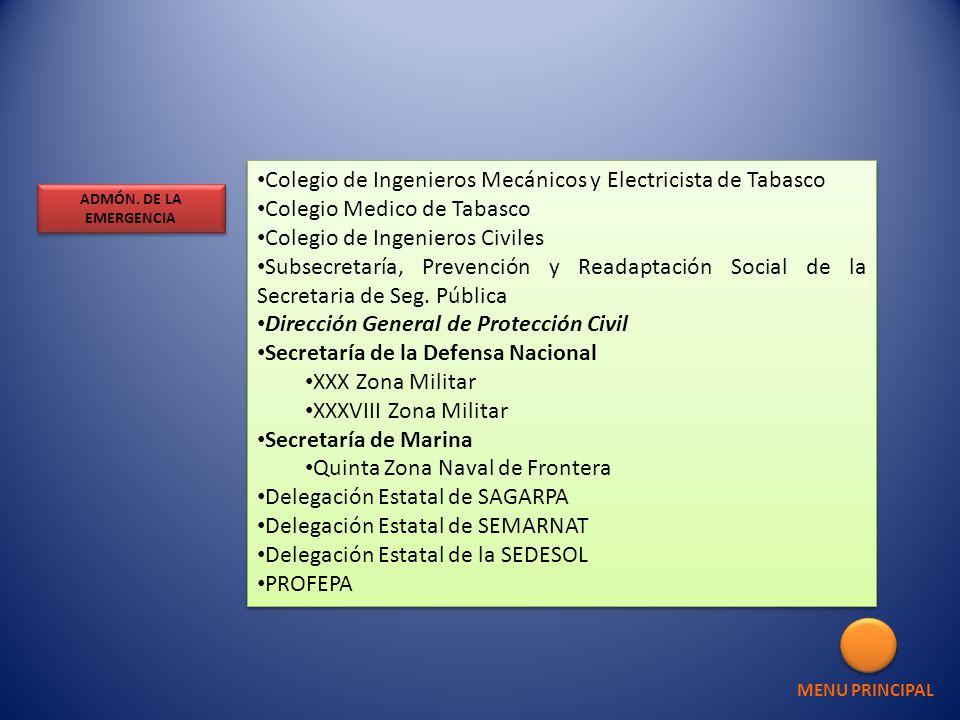 Colegio de Ingenieros Mecánicos y Electricista de Tabasco Colegio Medico de Tabasco Colegio de Ingenieros Civiles Subsecretaría, Prevención y Readapta