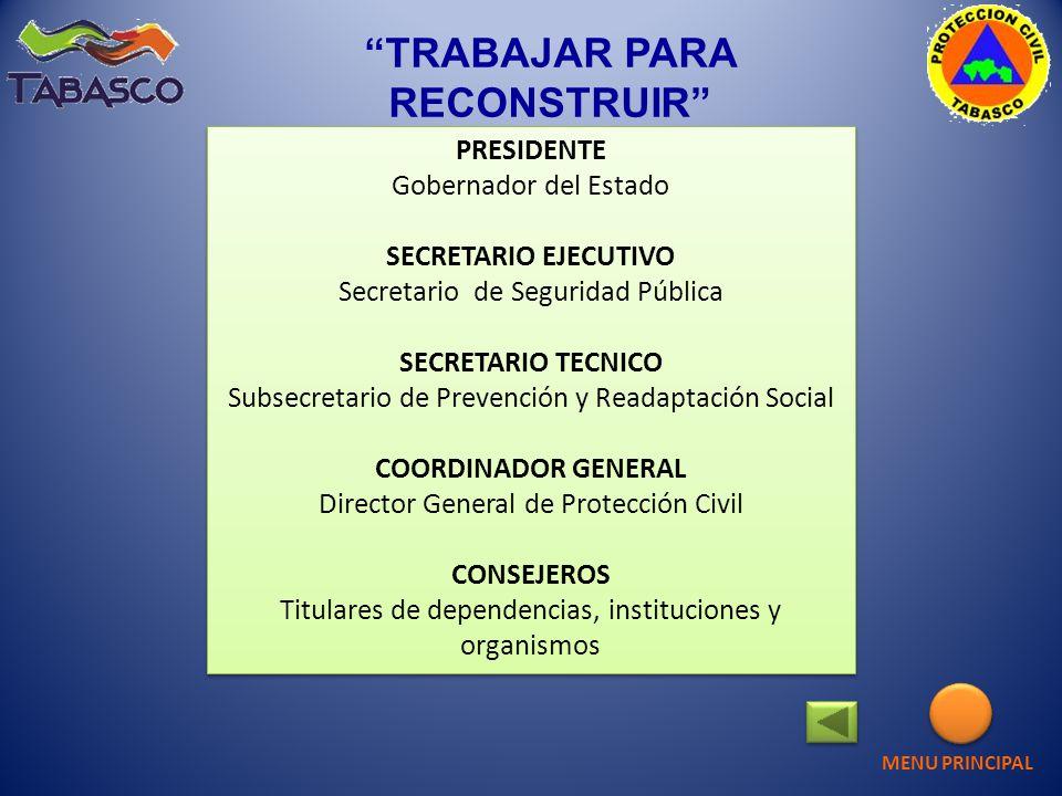 FASE DE PREVENCIÓN FASE DE AUXILIO FASE DE RECUPERACIÓN Y CONTINUIDAD DE GOBIERNO Y OPERACIÓN MENU PRINCIPAL