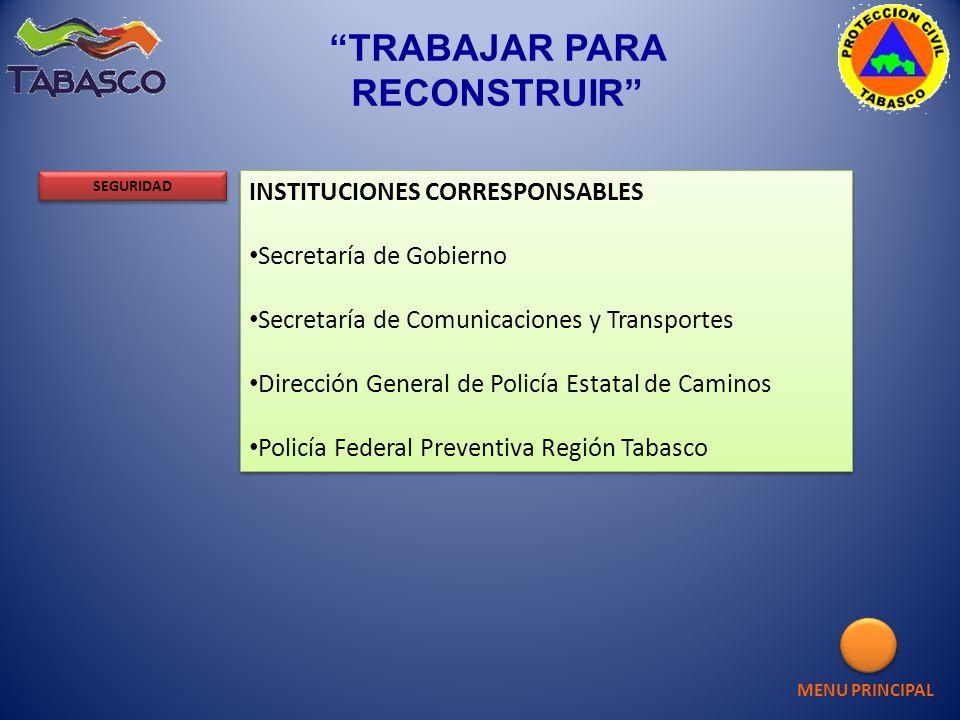 INSTITUCIONES CORRESPONSABLES Secretaría de Gobierno Secretaría de Comunicaciones y Transportes Dirección General de Policía Estatal de Caminos Policí