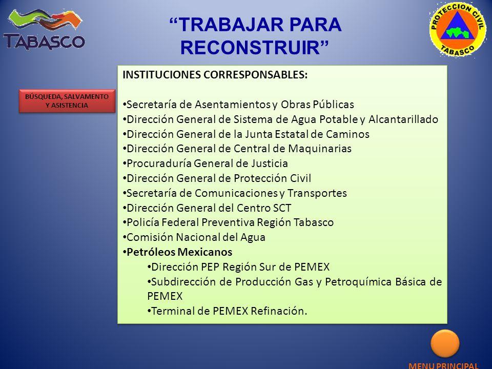 INSTITUCIONES CORRESPONSABLES: Secretaría de Asentamientos y Obras Públicas Dirección General de Sistema de Agua Potable y Alcantarillado Dirección Ge