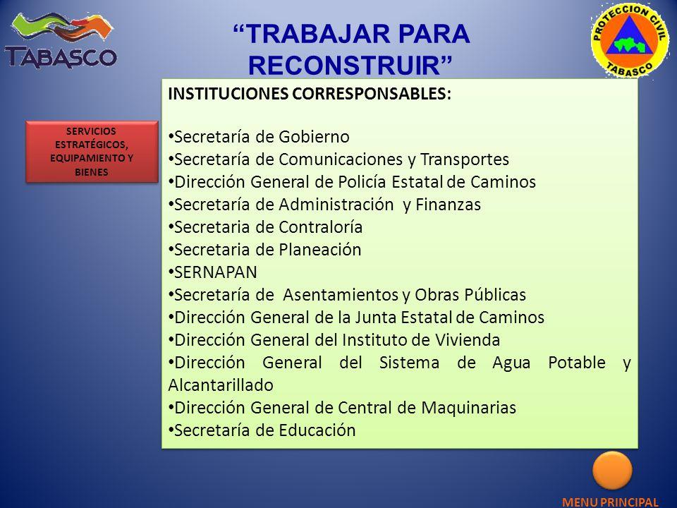 INSTITUCIONES CORRESPONSABLES: Secretaría de Gobierno Secretaría de Comunicaciones y Transportes Dirección General de Policía Estatal de Caminos Secre