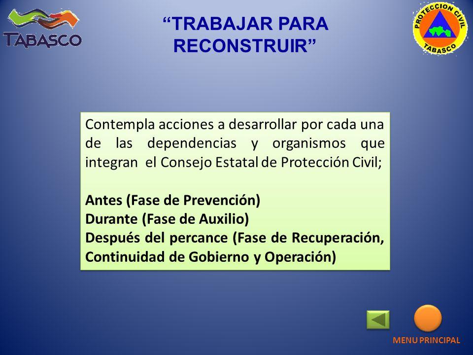 TRABAJAR PARA RECONSTRUIR FASE DE PREVENCIÓN FASE DE AUXILIO FASE DE RECUPERACIÓN, CONTINUIDAD DE GOBIERNO Y OPERACIÓN MENU PRINCIPAL