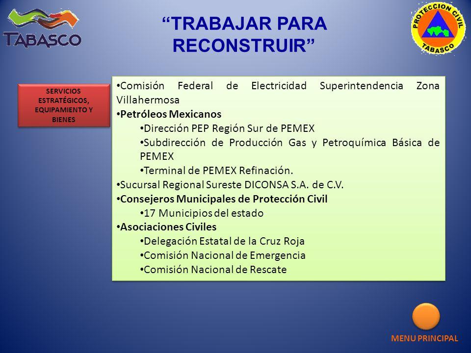 Comisión Federal de Electricidad Superintendencia Zona Villahermosa Petróleos Mexicanos Dirección PEP Región Sur de PEMEX Subdirección de Producción G