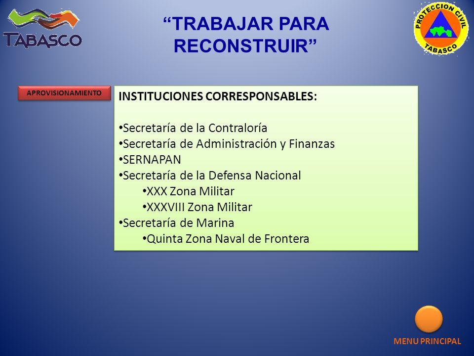 INSTITUCIONES CORRESPONSABLES: Secretaría de la Contraloría Secretaría de Administración y Finanzas SERNAPAN Secretaría de la Defensa Nacional XXX Zon