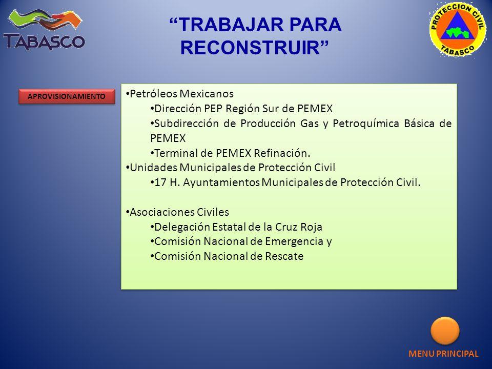 Petróleos Mexicanos Dirección PEP Región Sur de PEMEX Subdirección de Producción Gas y Petroquímica Básica de PEMEX Terminal de PEMEX Refinación. Unid