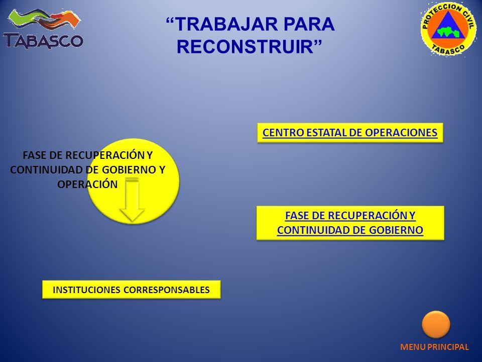 TRABAJAR PARA RECONSTRUIR FASE DE RECUPERACIÓN Y CONTINUIDAD DE GOBIERNO Y OPERACIÓN CENTRO ESTATAL DE OPERACIONES FASE DE RECUPERACIÓN Y CONTINUIDAD
