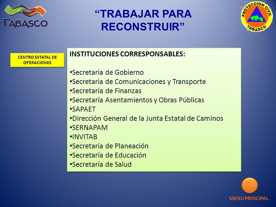 INSTITUCIONES CORRESPONSABLES: Secretaría de Gobierno Secretaria de Comunicaciones y Transporte Secretaría de Finanzas Secretaría Asentamientos y Obra