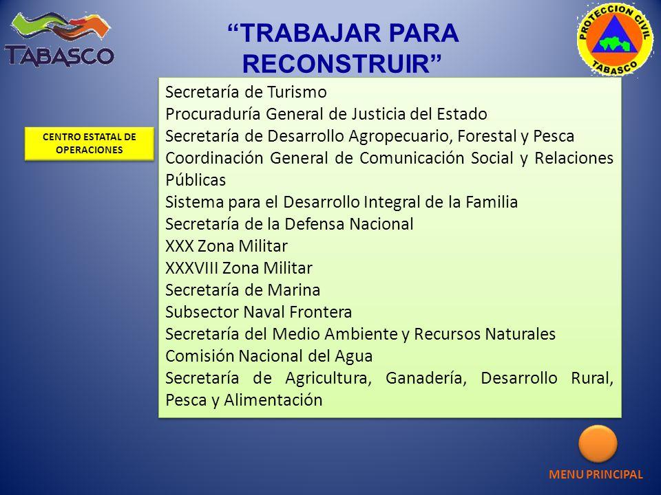 Secretaría de Turismo Procuraduría General de Justicia del Estado Secretaría de Desarrollo Agropecuario, Forestal y Pesca Coordinación General de Comu