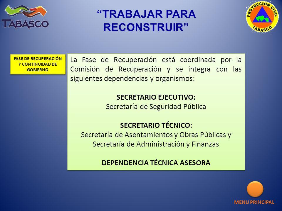 MENU PRINCIPAL FASE DE RECUPERACIÓN Y CONTINUIDAD DE GOBIERNO FASE DE RECUPERACIÓN Y CONTINUIDAD DE GOBIERNO La Fase de Recuperación está coordinada p