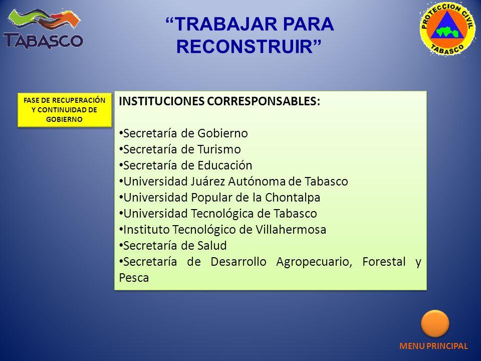 INSTITUCIONES CORRESPONSABLES: Secretaría de Gobierno Secretaría de Turismo Secretaría de Educación Universidad Juárez Autónoma de Tabasco Universidad