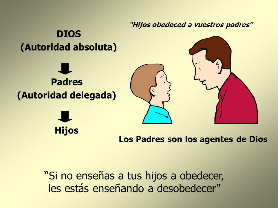 Los Padres son los agentes de Dios DIOS (Autoridad absoluta) Padres (Autoridad delegada) Hijos Hijos obedeced a vuestros padres Si no enseñas a tus hi